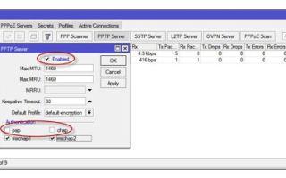 Настраиваем сеть VPN на роутерах Mikrotik