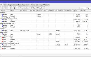 Настройка Firewall для роутера Mikrotik