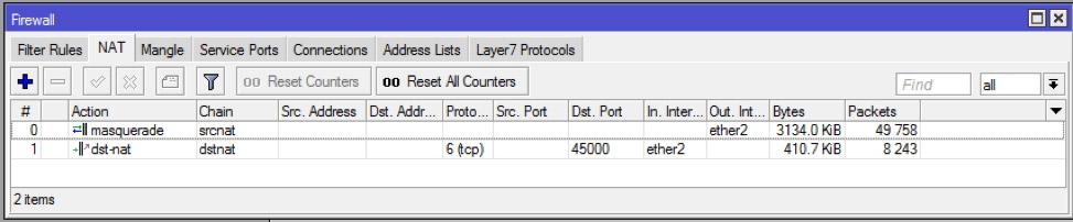 Firewall Mikrotik NAT