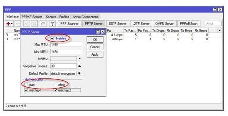 меню PPP для создания PPtP-сервера